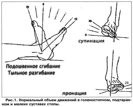 лекарство от суставов народные средства