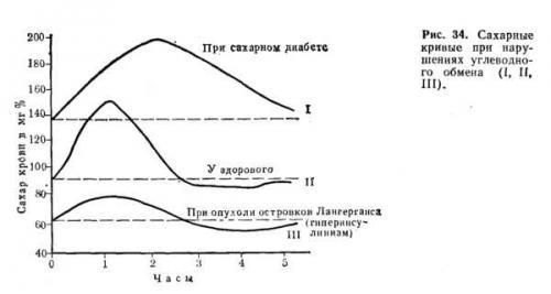оптимальные значения уровня холестерина
